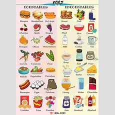 Countable And Uncountable Food Helpful List & Examples  7 E S L
