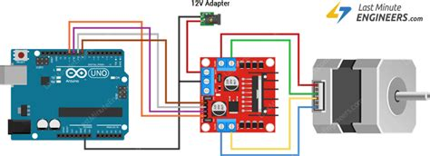 Control Stepper Motor With Driver Arduino