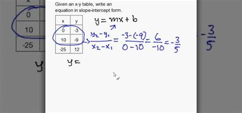 how to write a slope intercept equation given an y table 171 math wonderhowto