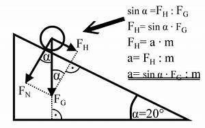 Kugel Berechnen Formel : beschleunigung einer kugel auf geneigter ebene ~ Themetempest.com Abrechnung