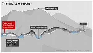 Thai Navy Seal  Boys And Coach Not Well Enough To Attempt Escape From Cave