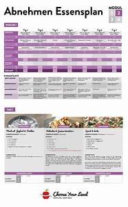 Abnehmen Mit Tina U0026 39 S Fit Kit In 2020