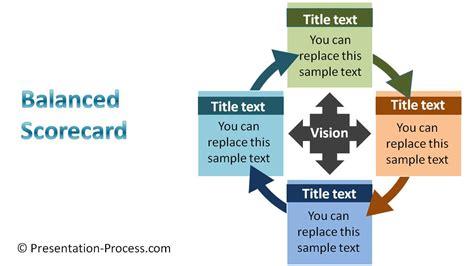 powerpoint balanced scorecard consulting model tutorials