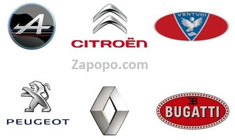 French Automobile Manufacturers, Motor Vehicle Companies