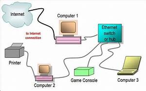 Kingpin Internet Cafe  Switch Network Diagram