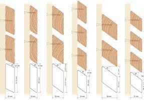 Rhombusleisten Lärche Abstand by Naturfassaden Wirtschaftlich Und 246 Kologisch Jochum