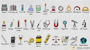 Laboratory Equipment Names