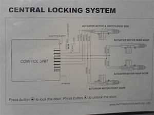 Remote Central Locking