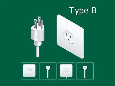 Electrical Plug Type B