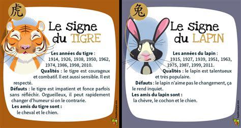 Votre Signe Du Zodiaque Chinois Sur Hugolescargotcom