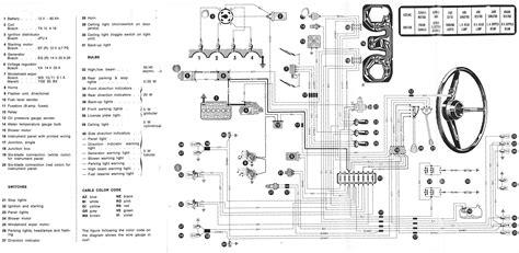 Wiring Diagram For Italian Market Alfa