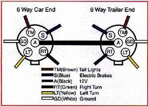 5 Wire Into 7 Trailer Wiring Diagram