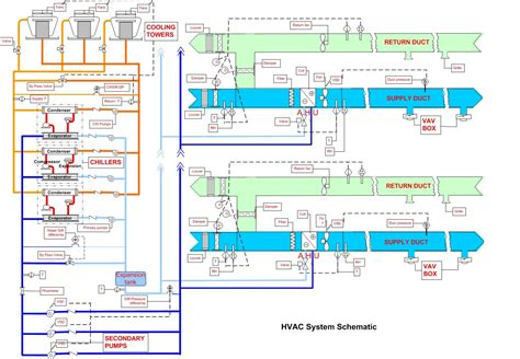 home hvac hvac system hvac systems diagrams with popular home plumbing and electrical design