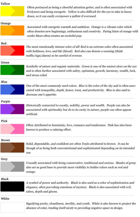 und colors the science of colors in marketing and web design web