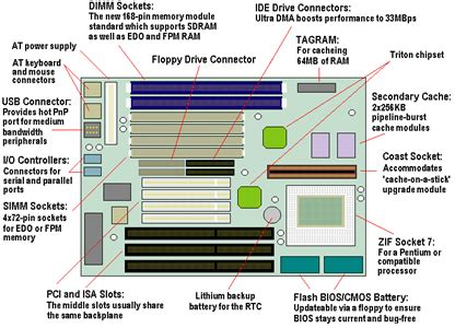 solved want diagram of motherboard fixya