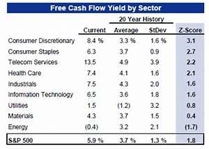 Free Cash Flow Berechnen : dividend days epoch investment partners inc ~ Themetempest.com Abrechnung