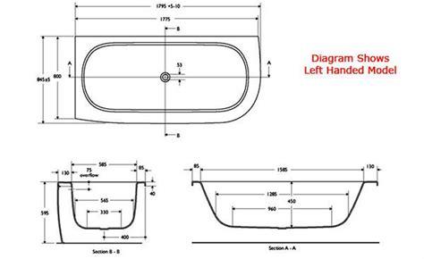 standard bathtub size consider your standard bath tub dimensions http abirooms com standard bath tub dimensions