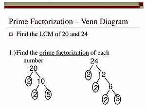 For Prime Factorization Venn Diagram