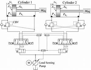 Knuckle Boom Crane Hydraulic Circuit From Donkov Et Al