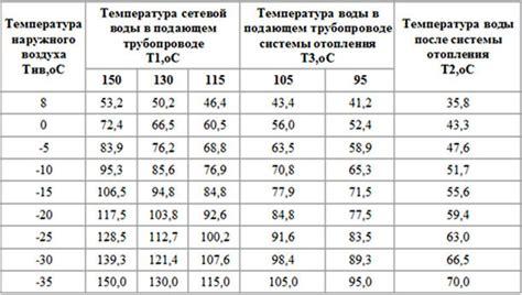 Онлайн калькуляторы для расчета системы отопления . Расчет системы отопления в частном доме и квартире
