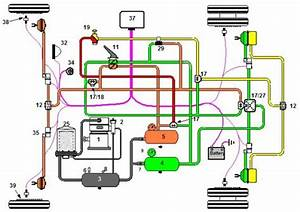 31 Trailer Air Brake System Diagram