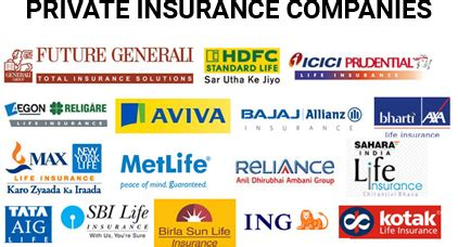 Cover for buildings, stocks, contents, manufacturing units generally insurance policies cover only physical damage to property by insured perils, covers the expenses incurred for repairing or replacing the damaged property. Top 10 Best Private Insurance Companies in India March 2020   Life insurance companies, Health ...