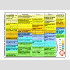 Grammar And Punctuation Curriculum On One A4 Sheet By Primaryclass  Teaching Resources Tes