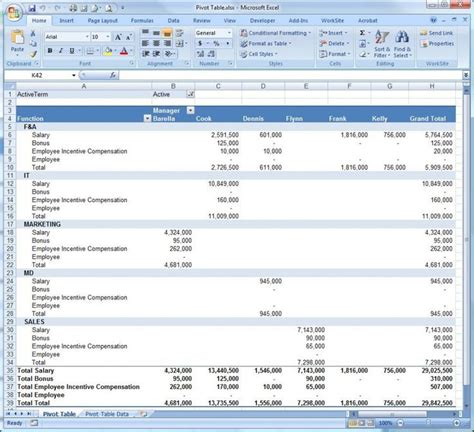 resume excel skills pivot tables 695 best work images on resume exles kaizen and lean manufacturing