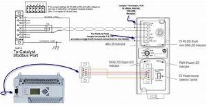 How Do I Integrate Micrologix To Catalyst Via Modbus