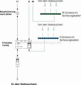 Fi Schalter Anklemmen : 73 best elektrik images on pinterest at home computer ~ A.2002-acura-tl-radio.info Haus und Dekorationen