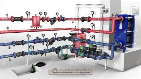 Рекуперация тепла канализационных стоков. ртс. утилизация тепла канализации