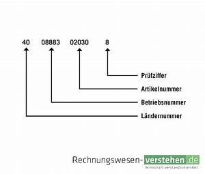 Barcode Nummer Suchen : ean code einfache definition erkl rung lexikon ~ Eleganceandgraceweddings.com Haus und Dekorationen