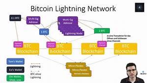 Ethernet Was Ist Das : das bitcoin problem und dessen l sung was ist wie funktioniert das lightning network de ~ Eleganceandgraceweddings.com Haus und Dekorationen