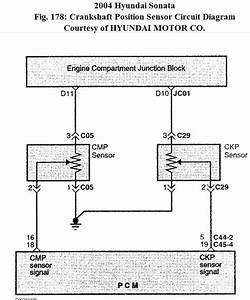 2002 Hyundia Sonata Engine Diagram  U2022 Downloaddescargar Com