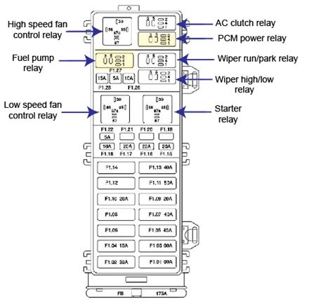 ford taurus fuse diagram ricks  auto repair