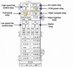 2004 Taurus Fuse Panel Diagram