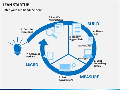 home plans for free lean startup powerpoint template sketchbubble