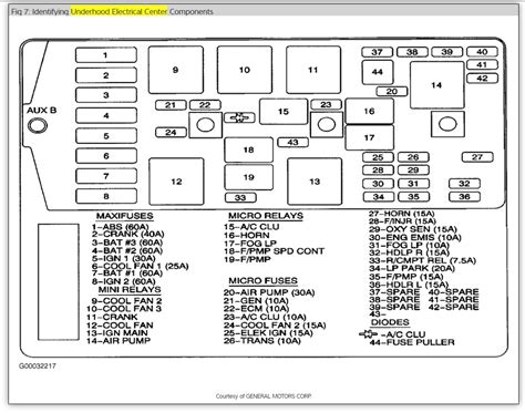 Fuse Box Diagram Wiring Diagrams Instructions For Buick