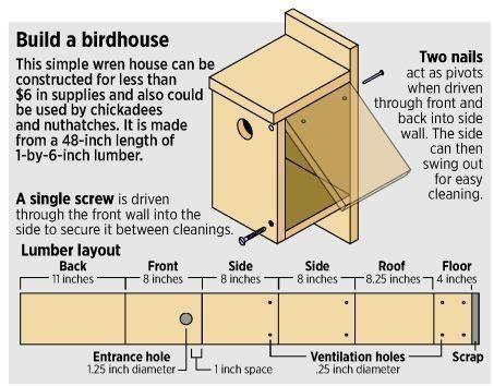 cute audubon bird house plans home plans design
