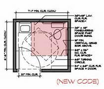 Ada Guidelines 2014 Bathrooms by Building Code GA Blog