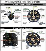 Cat 7 Cable Wiring Diagram