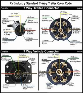 7 Way Trailer Wiring Harness Diagram