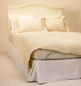 forum topic ecru ivory cream which