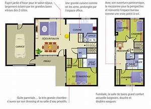 Plan Maison 4 Chambres Avec Suite Parentale : nacre lamotte maisons individuelles ~ Melissatoandfro.com Idées de Décoration