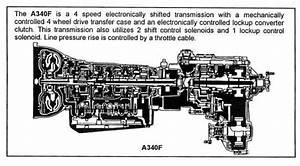 Transmission Aisn Warner 340 Series Transmissions   Write