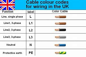 Images for 3 phase wiring diagram uk pricepromoshop21 hd wallpapers 3 phase wiring diagram uk asfbconference2016 Image collections