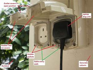 Electrical Installation Wiring Pictures  Weatherproof 13a Switched Outlets