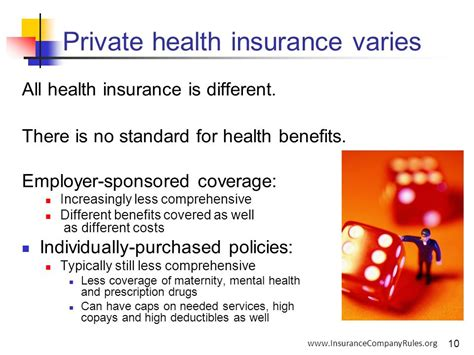Private Health Insurance Ppt Download