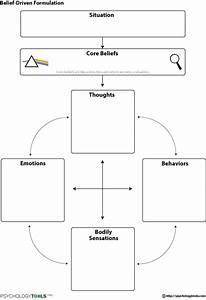 Belief driven formulation cbt worksheet psychology tools for Case formulation template
