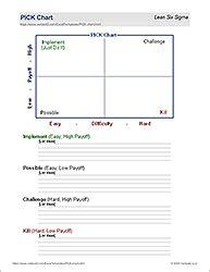 data analysis  quality control spreadsheets  vertex